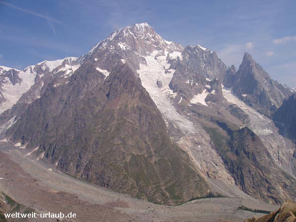 Mont Blanc Wanderung