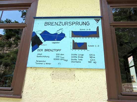 Brenztopf